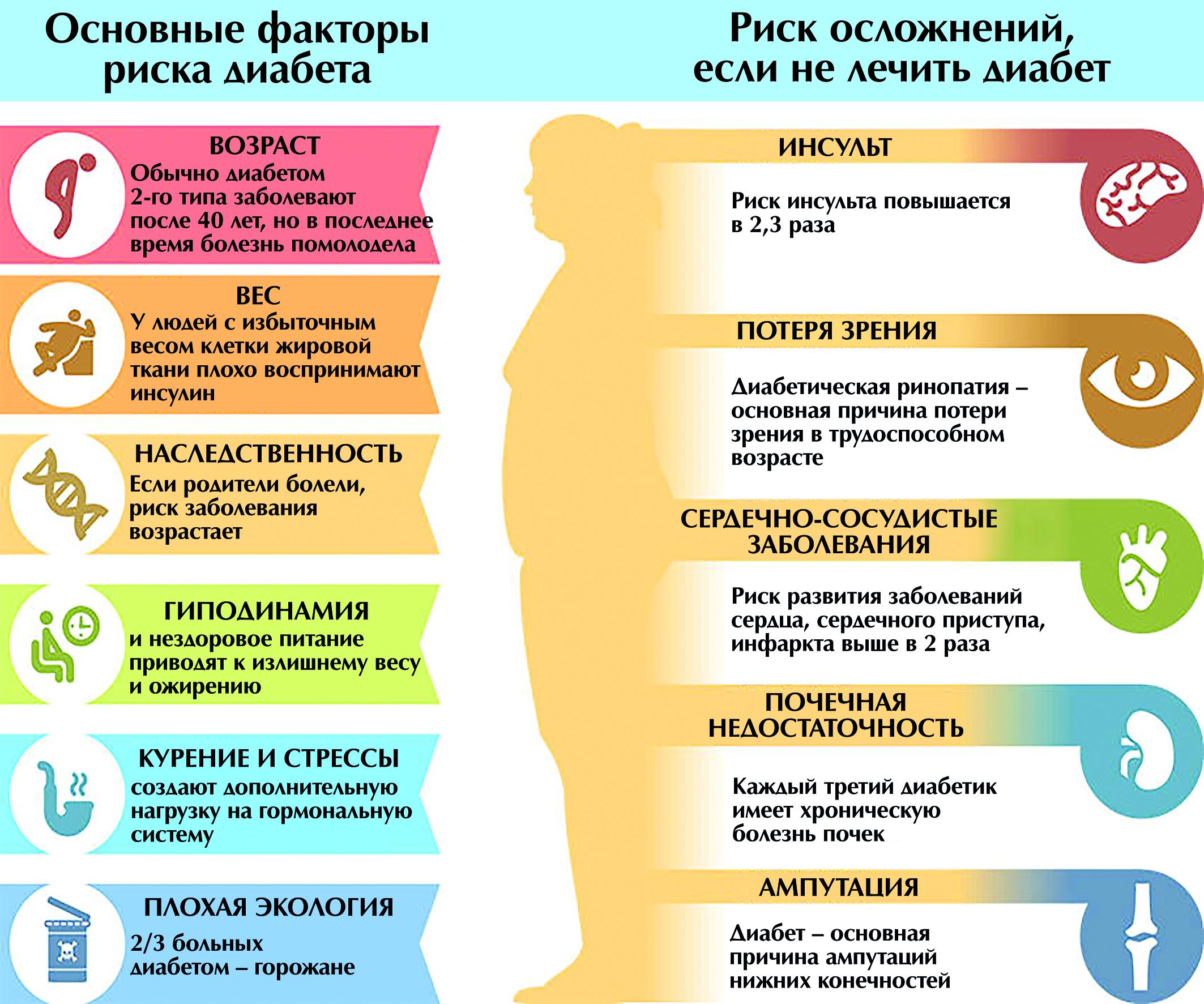 ИнфографикаДиабет1 1